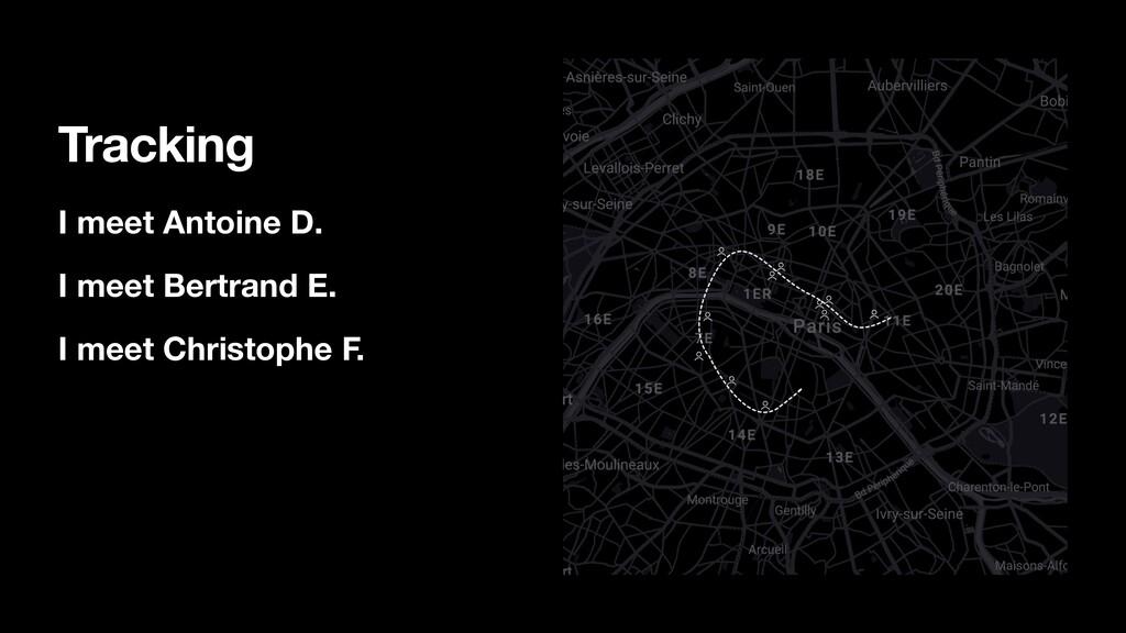 Tracking I meet Antoine D. I meet Bertrand E. I...