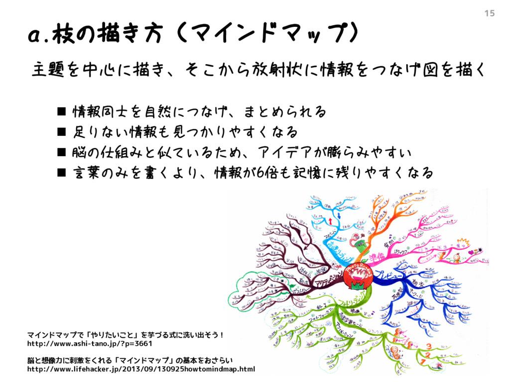 a.枝の描き方(マインドマップ) 主題を中心に描き、そこから放射状に情報をつなげ図を描く  ...