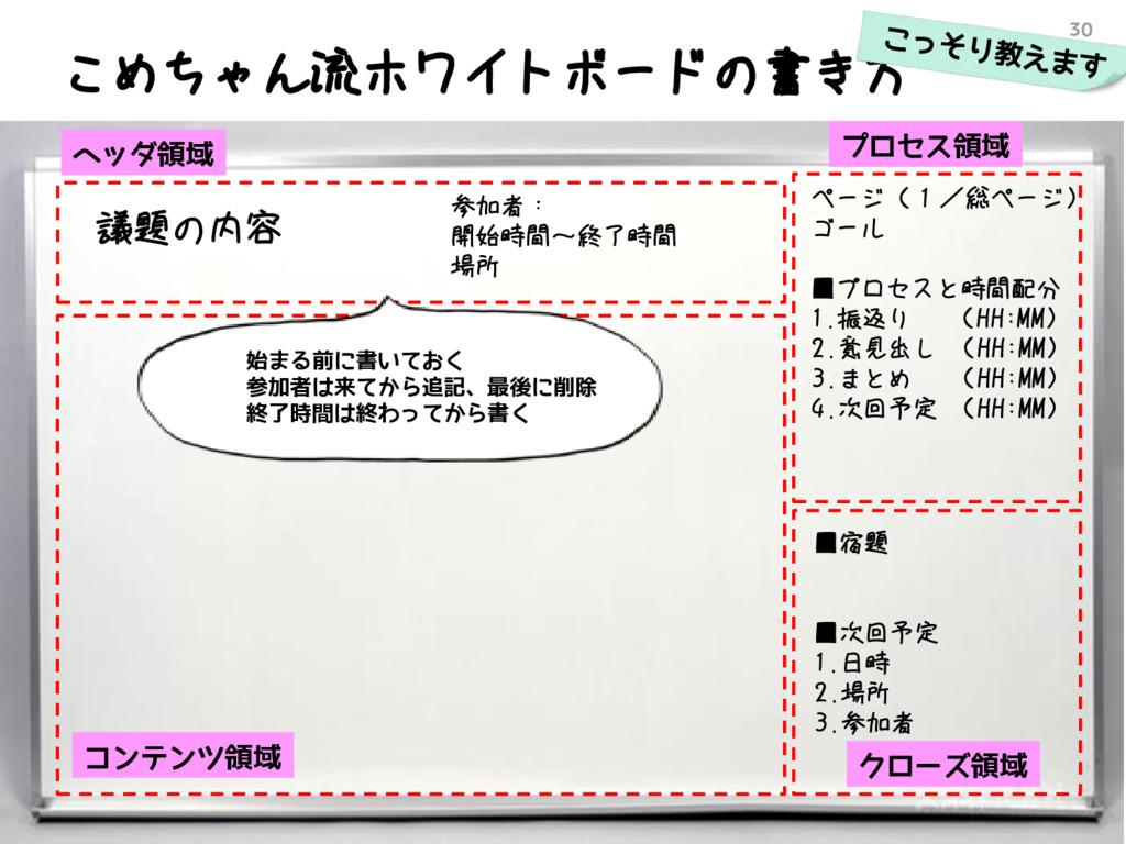 こめちゃん流ホワイトボードの書き方 30 議題の内容 ページ(1/総ページ) ゴール ■プロセ...