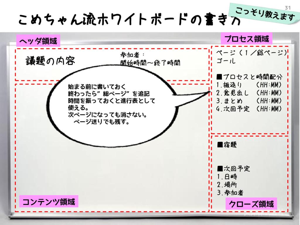 こめちゃん流ホワイトボードの書き方 31 議題の内容 ページ(1/総ページ) ゴール ■プロセ...