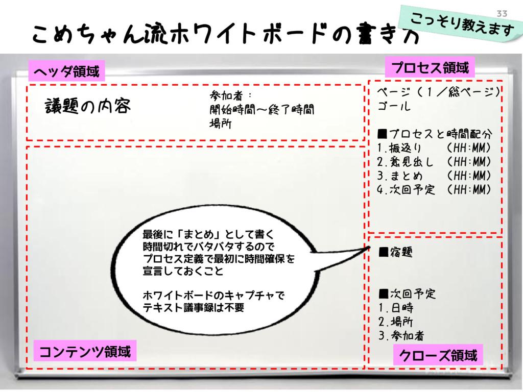 こめちゃん流ホワイトボードの書き方 33 議題の内容 ページ(1/総ページ) ゴール ■プロセ...
