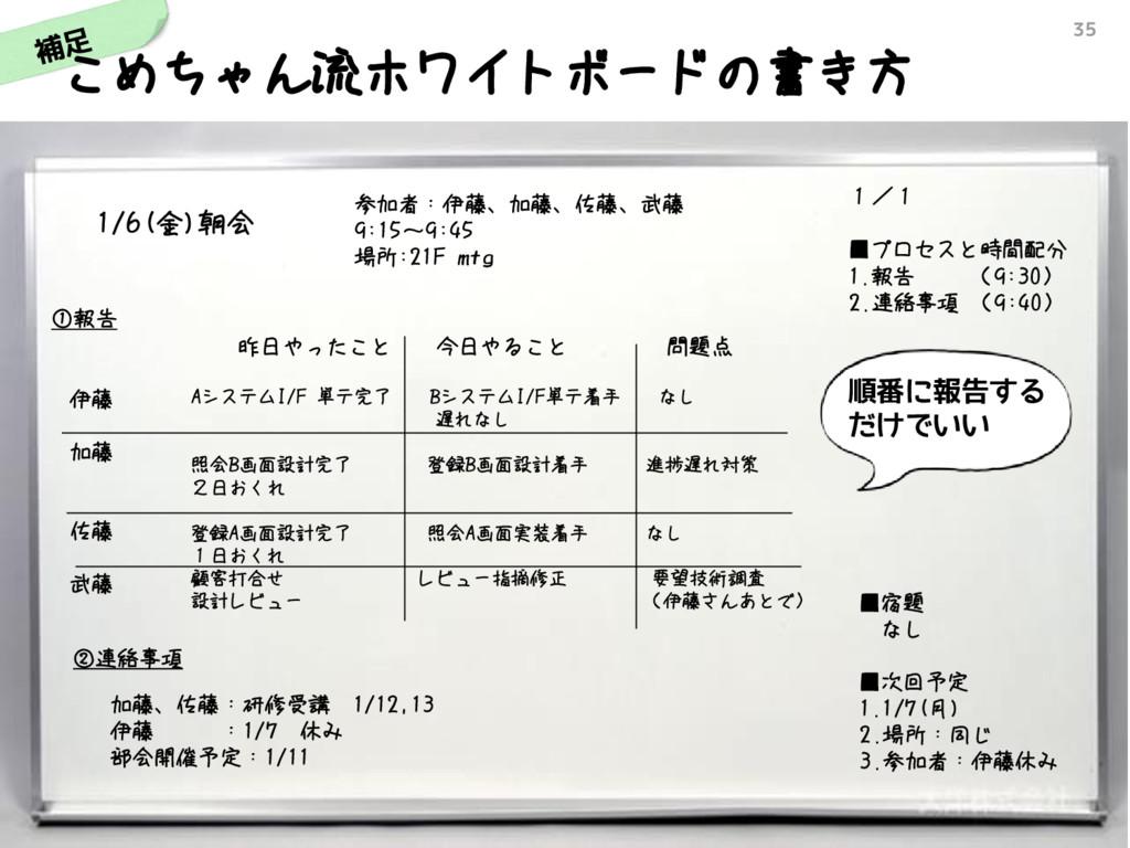 35 1/6(金)朝会 1/1 ■プロセスと時間配分 1.報告 (9:30) 2.連絡事項 (...