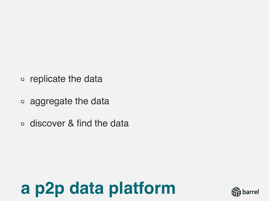 replicate the data aggregate the data discover ...