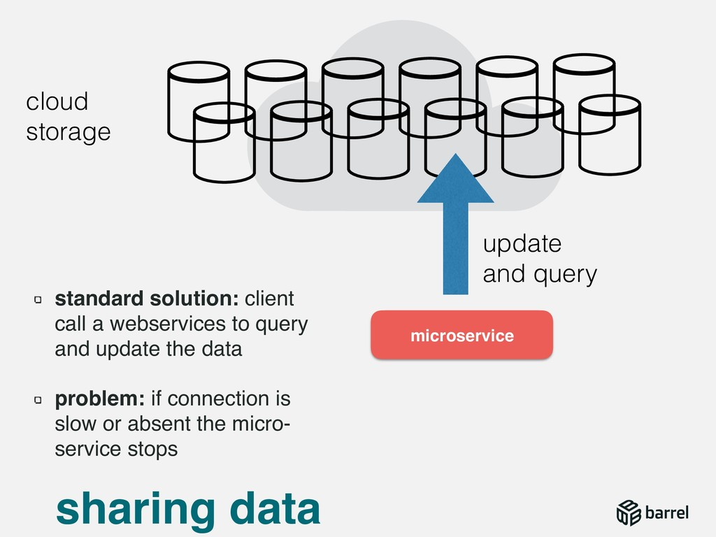 sharing data update  and query microservice st...