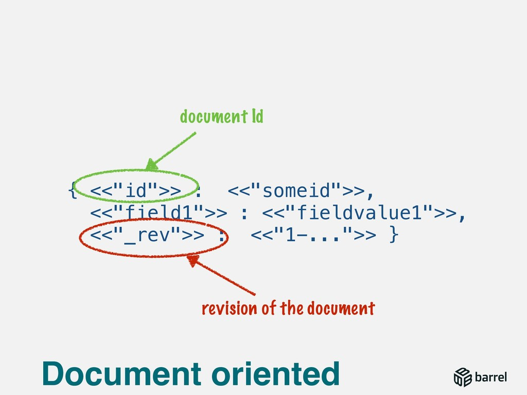 """Document oriented { <<""""id"""">> : <<""""someid"""">>, <<..."""