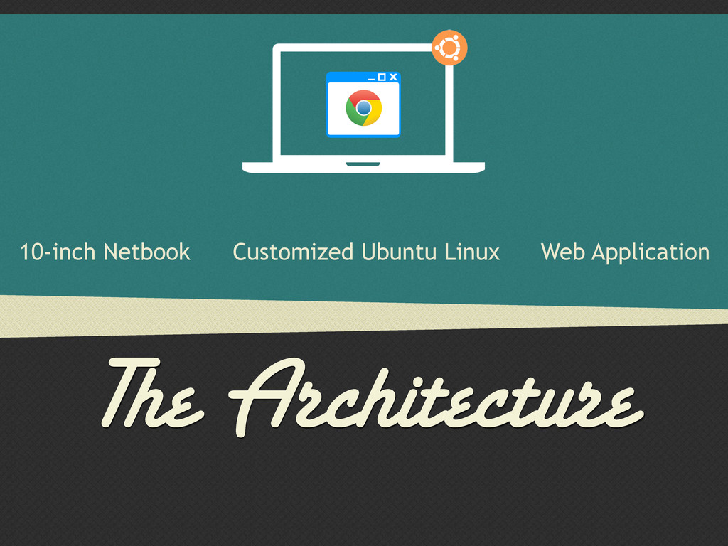 The Architecture X 10-inch Netbook Customized U...