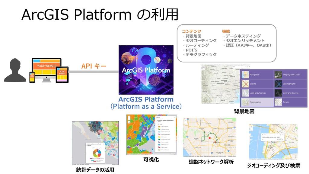 ArcGIS Platform の利⽤ ArcGIS Platform (Platform a...