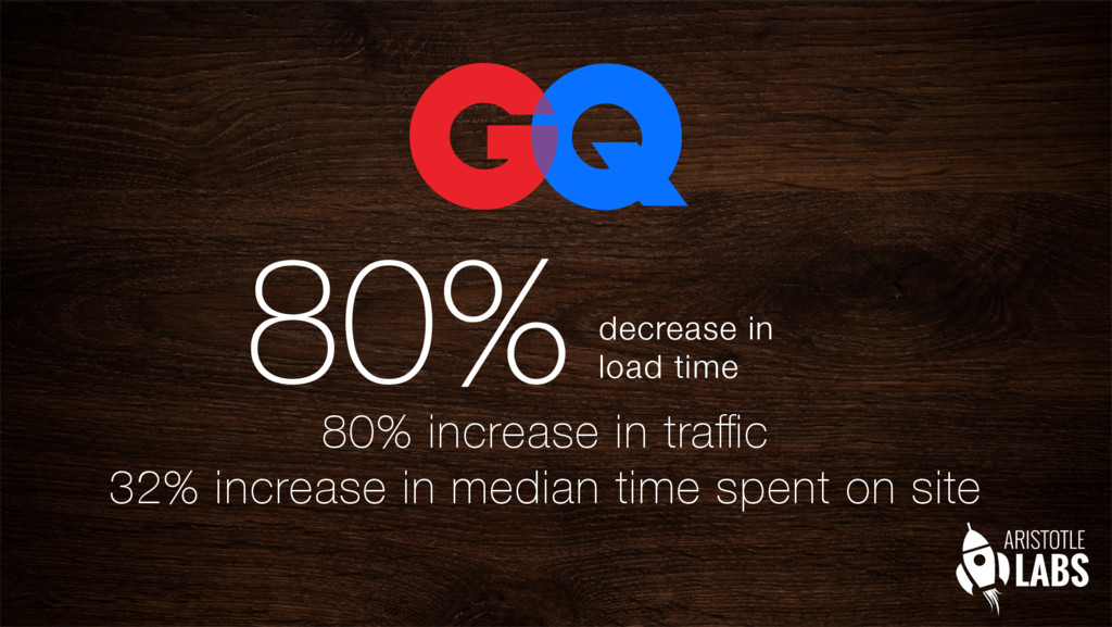"80% decrease in"" load time