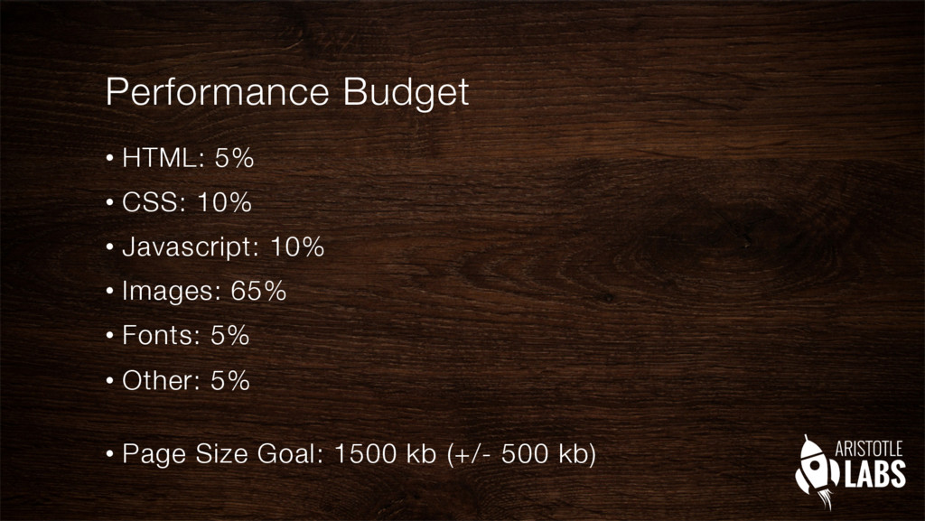 Performance Budget