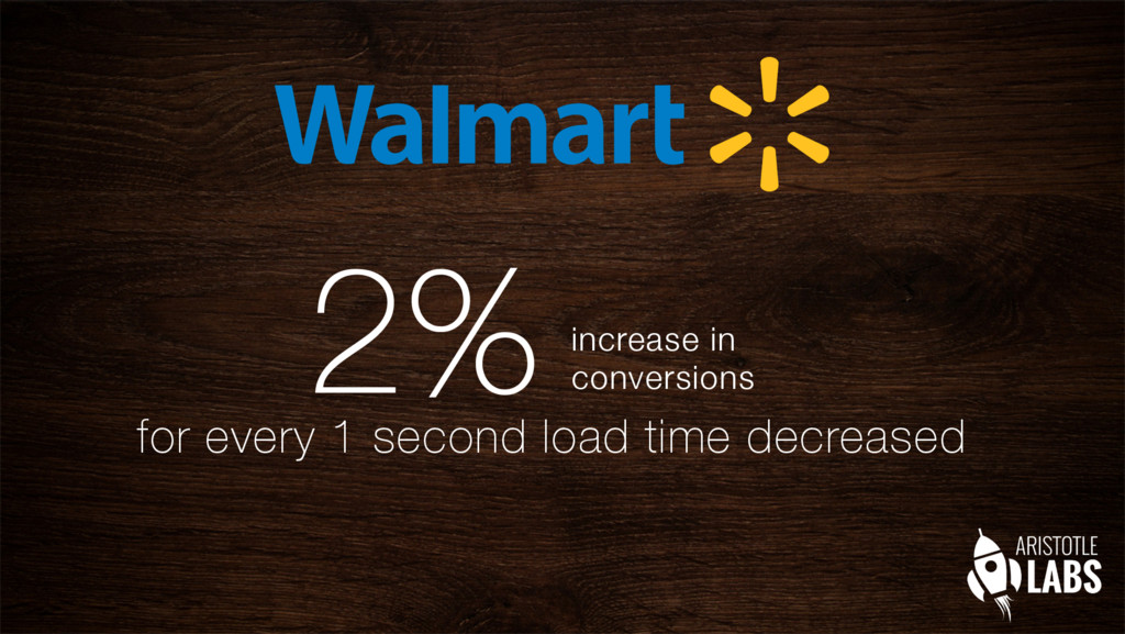 2% increase in