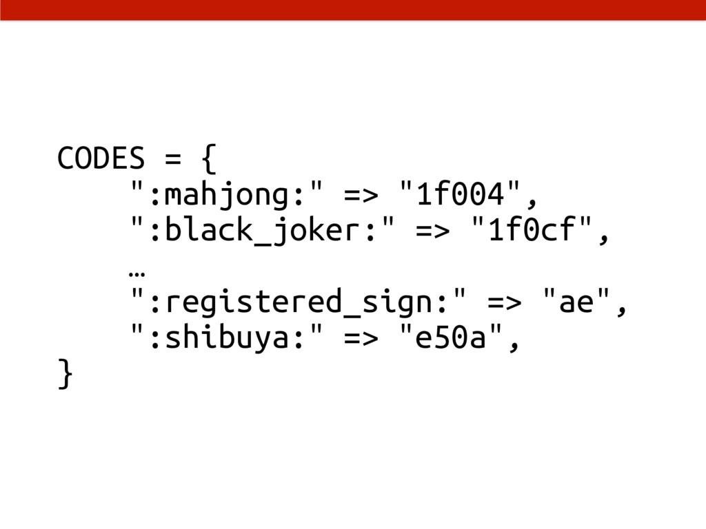 "CODES = { "":mahjong:"" => ""1f004"", "":black_joker..."