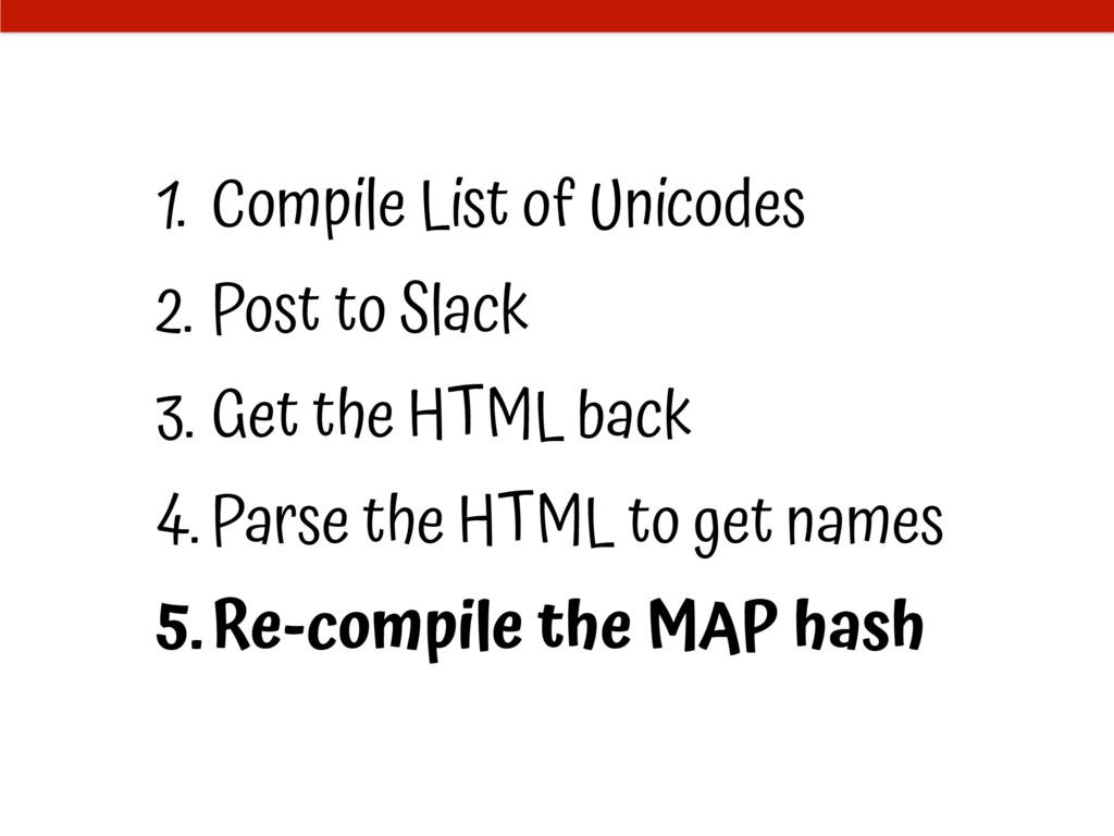 1. Compile List of Unicodes 2. Post to Slack 3....