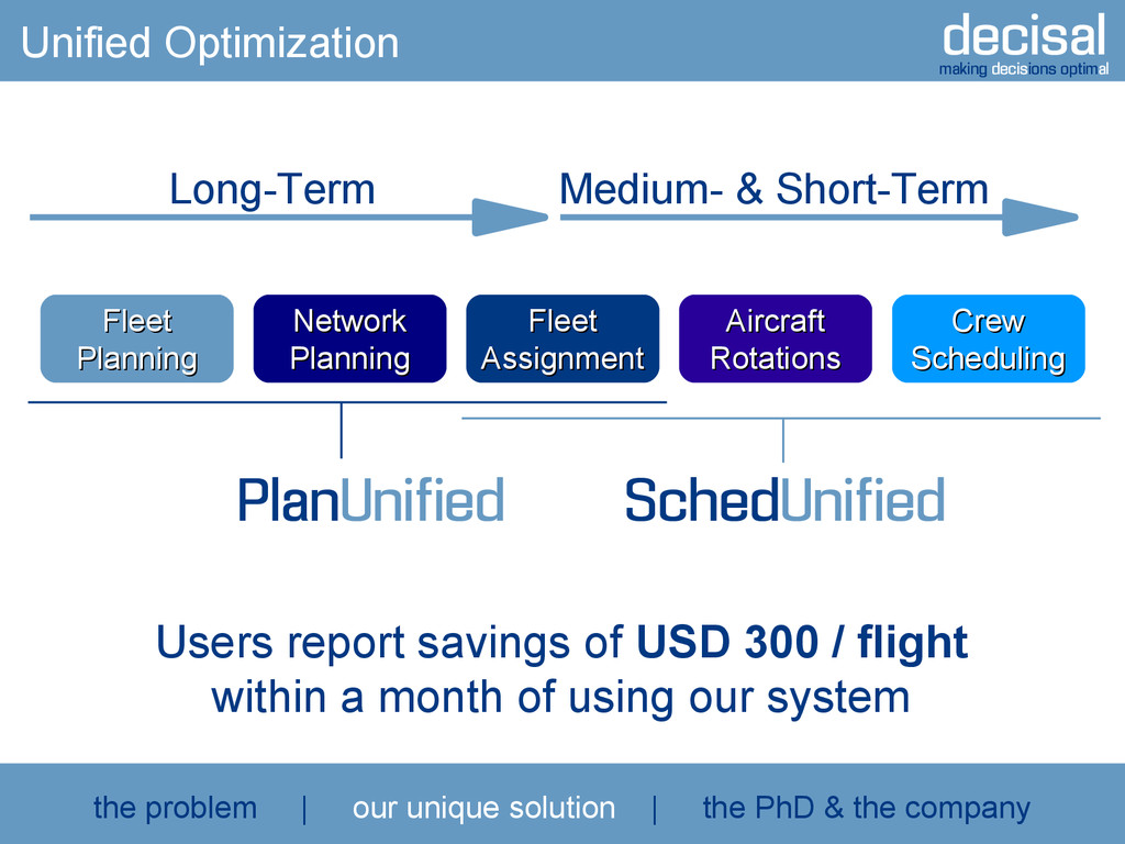 decisal making decisions optimal Unified Optimi...