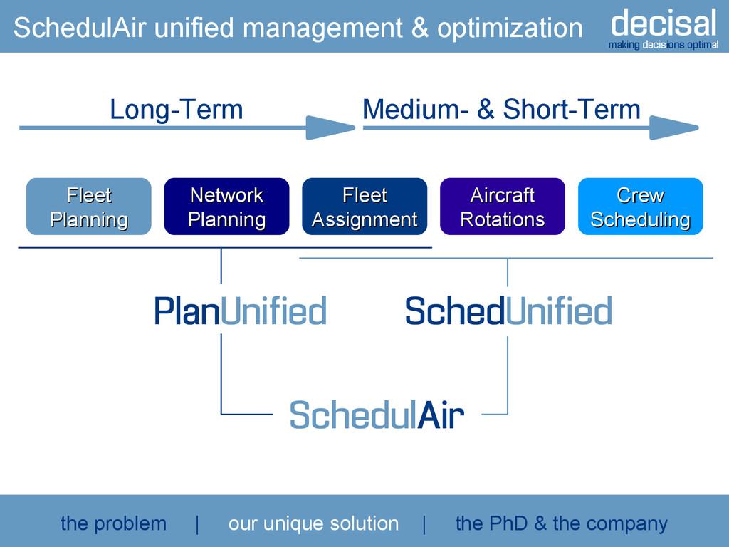 decisal making decisions optimal SchedulAir uni...