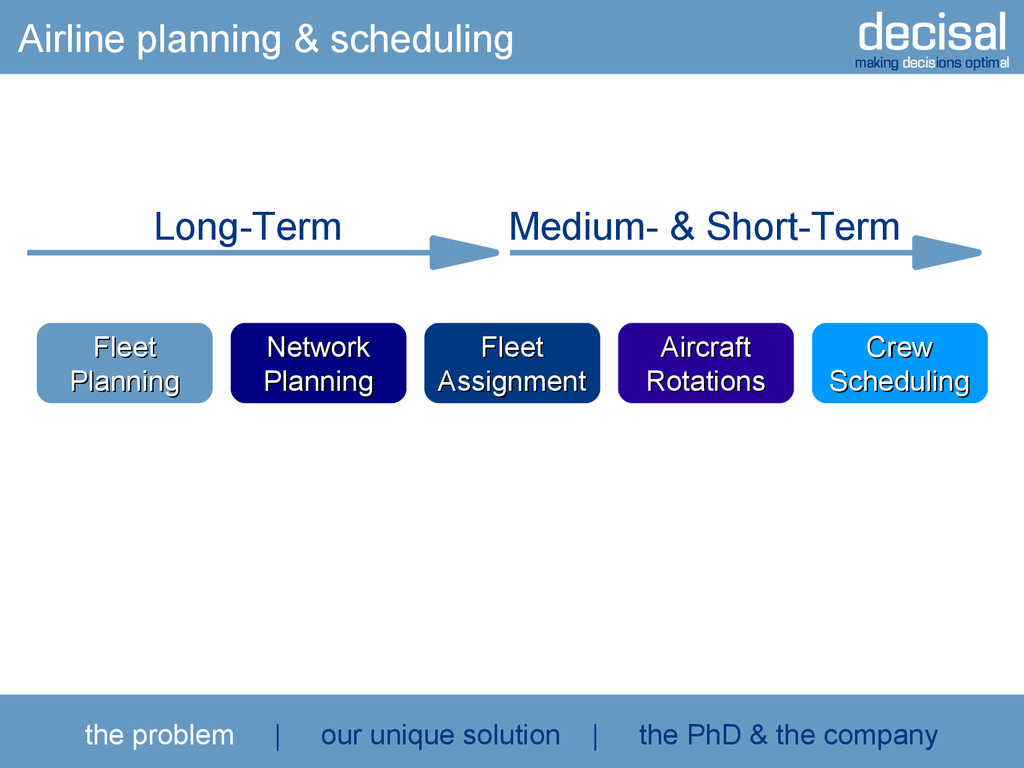 decisal making decisions optimal Airline planni...