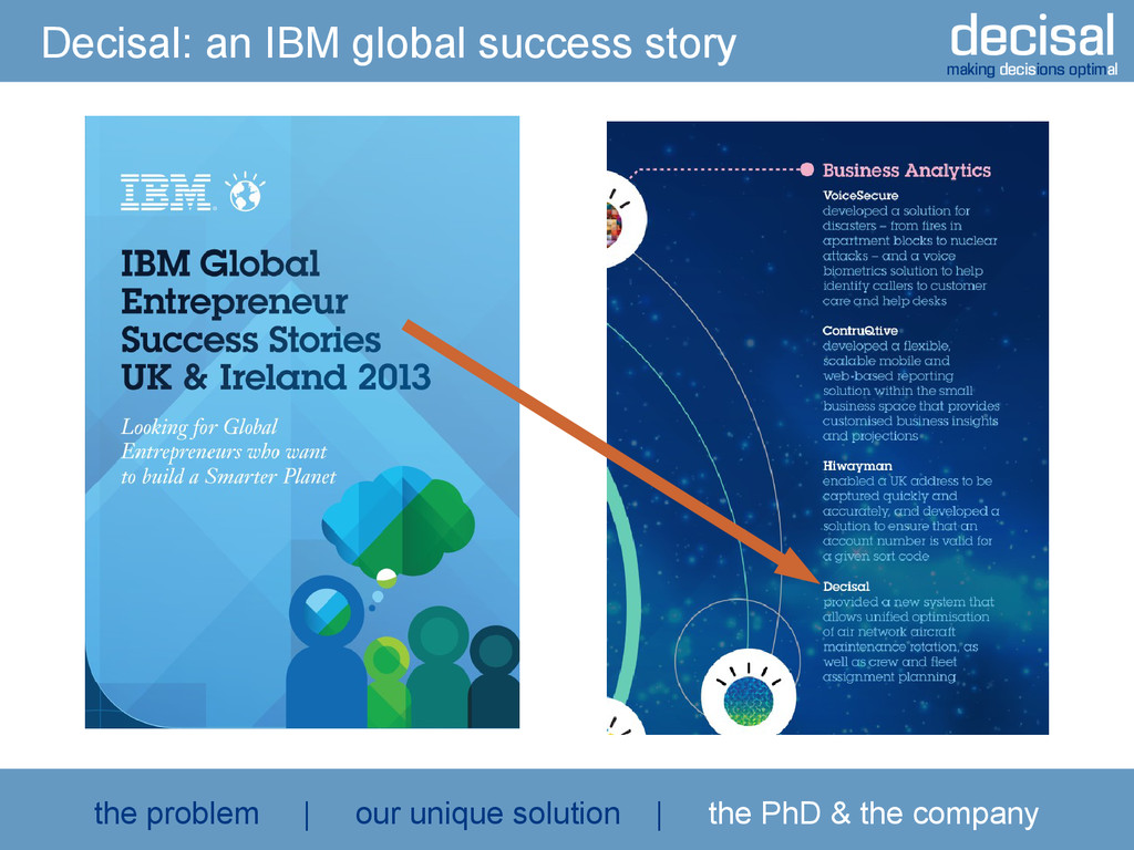 decisal making decisions optimal Decisal: an IB...