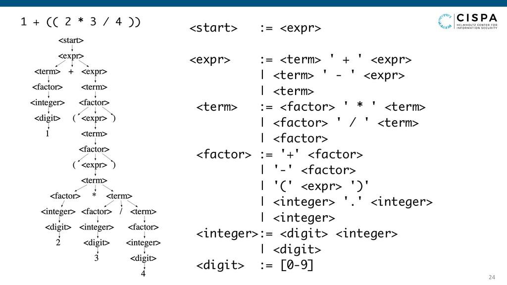 24 <start> := <expr> <expr> := <term> ' + ' <ex...