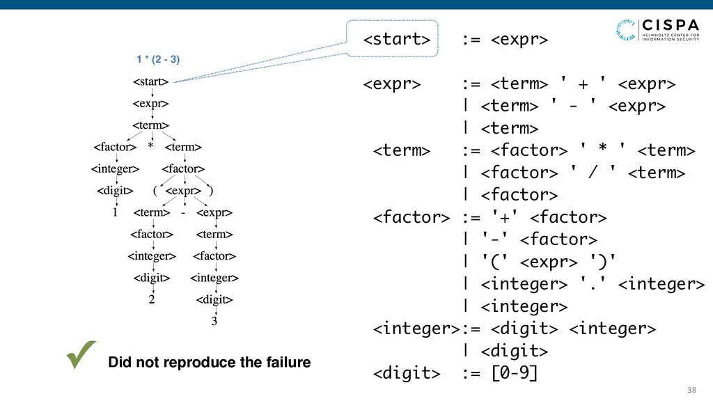 38 ( ( 4 ) ) <start> := <expr> <expr> := <term>...