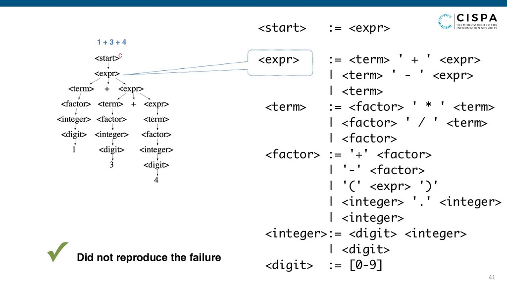 41 ( ( 4 ) ) <start> := <expr> <expr> := <term>...