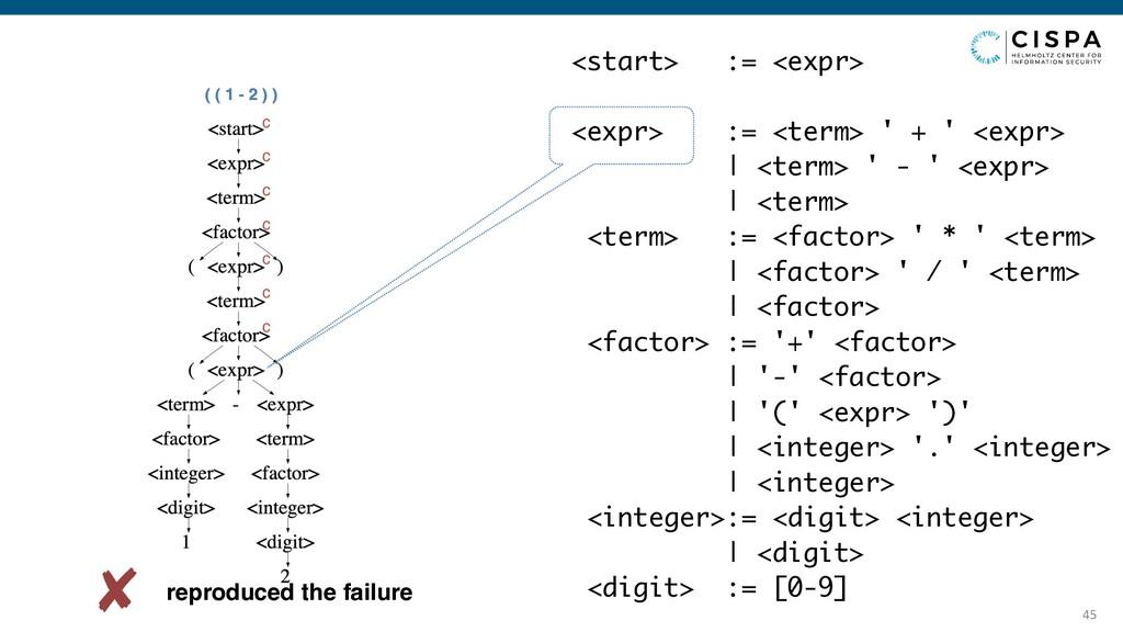 45 ( ( 1 - 2 ) ) <start> := <expr> <expr> := <t...