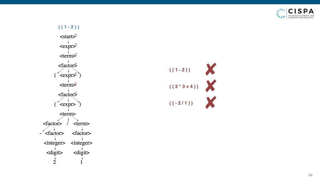 48 ( ( 1 - 2 ) ) c c c c c c c ✘ ( ( 1 - 2 ) ) ...