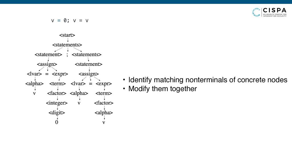 v = 0; v = v • Identify matching nonterminals o...