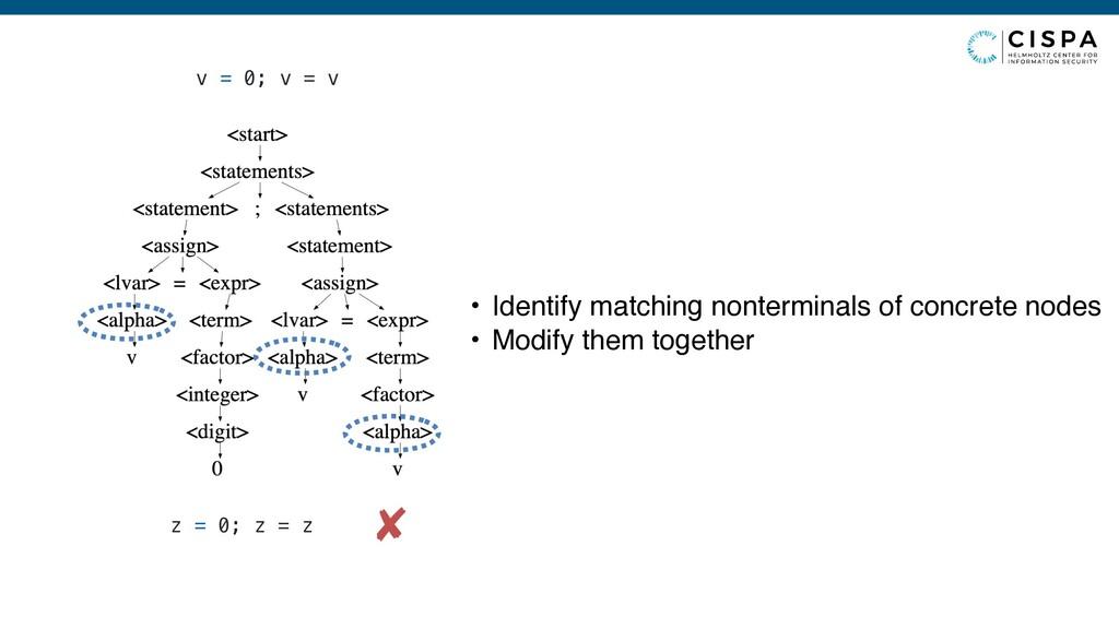 v = 0; v = v z = 0; z = z ✘ • Identify matching...