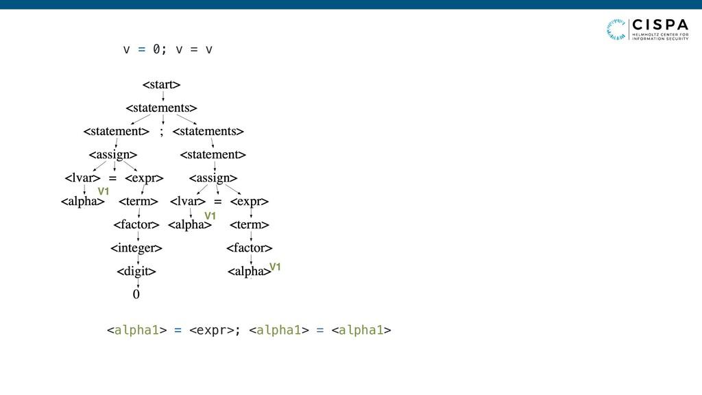 v = 0; v = v <alpha1> = <expr>; <alpha1> = <alp...