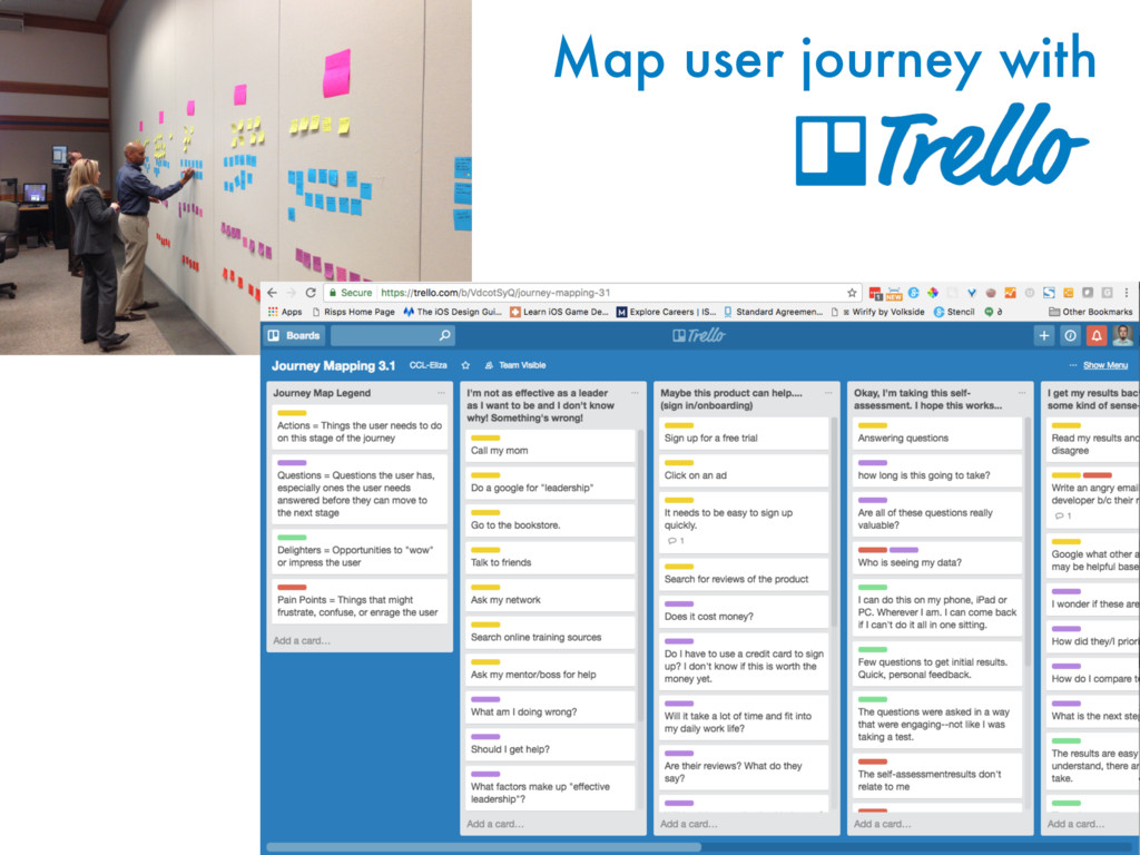 Map user journey with