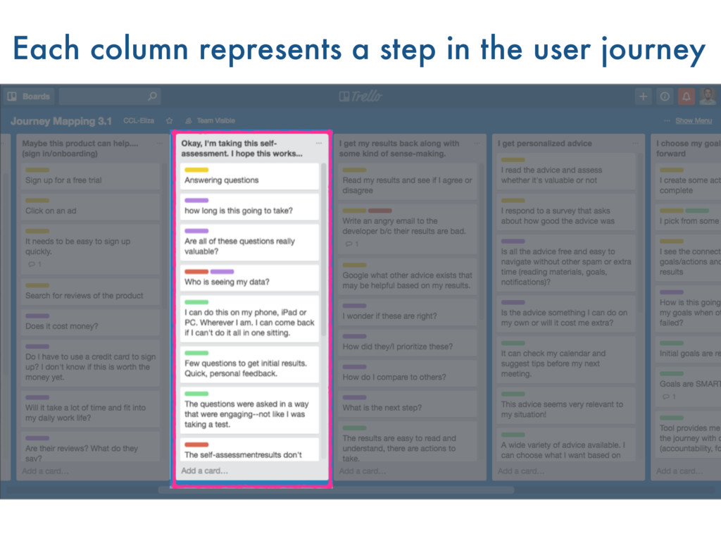 Each column represents a step in the user journ...