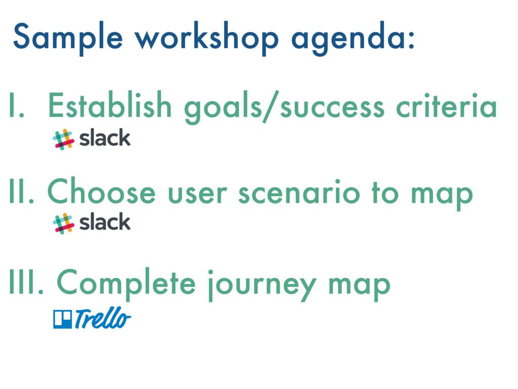 Sample workshop agenda: I. Establish goals/succ...