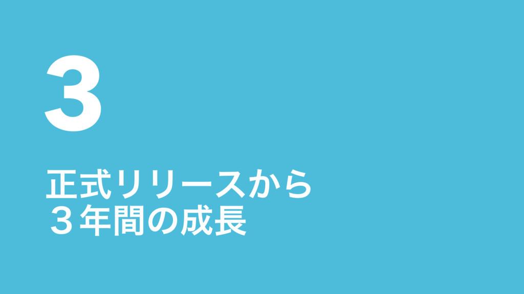 3 ਖ਼ࣜϦϦʔε͔Β ̏ؒͷ