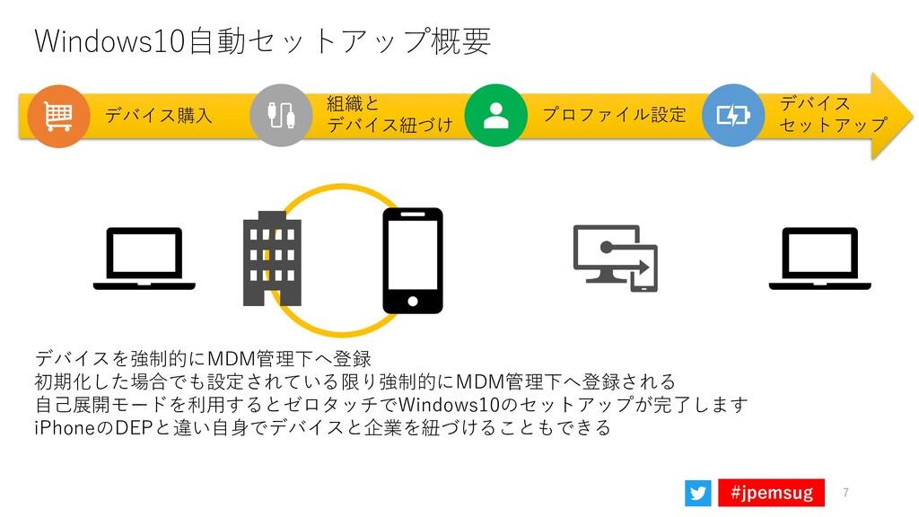 #jpemsug Windows10自動セットアップ概要 デバイス セットアップ デバイス購入...