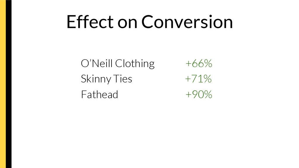 Effect on Conversion  O'Neill Clothing +66%...