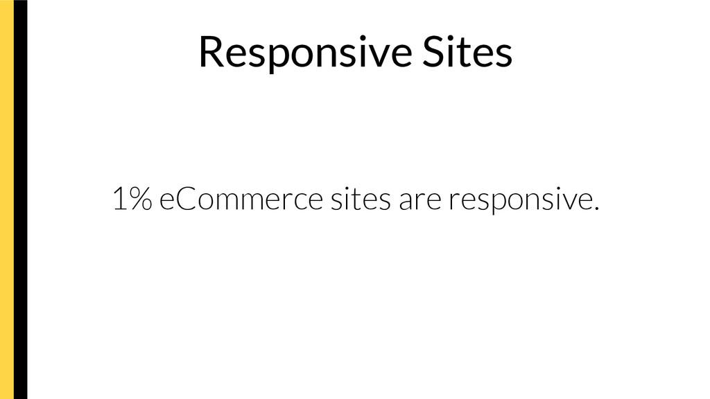 Responsive Sites 1% eCommerce sites are respon...