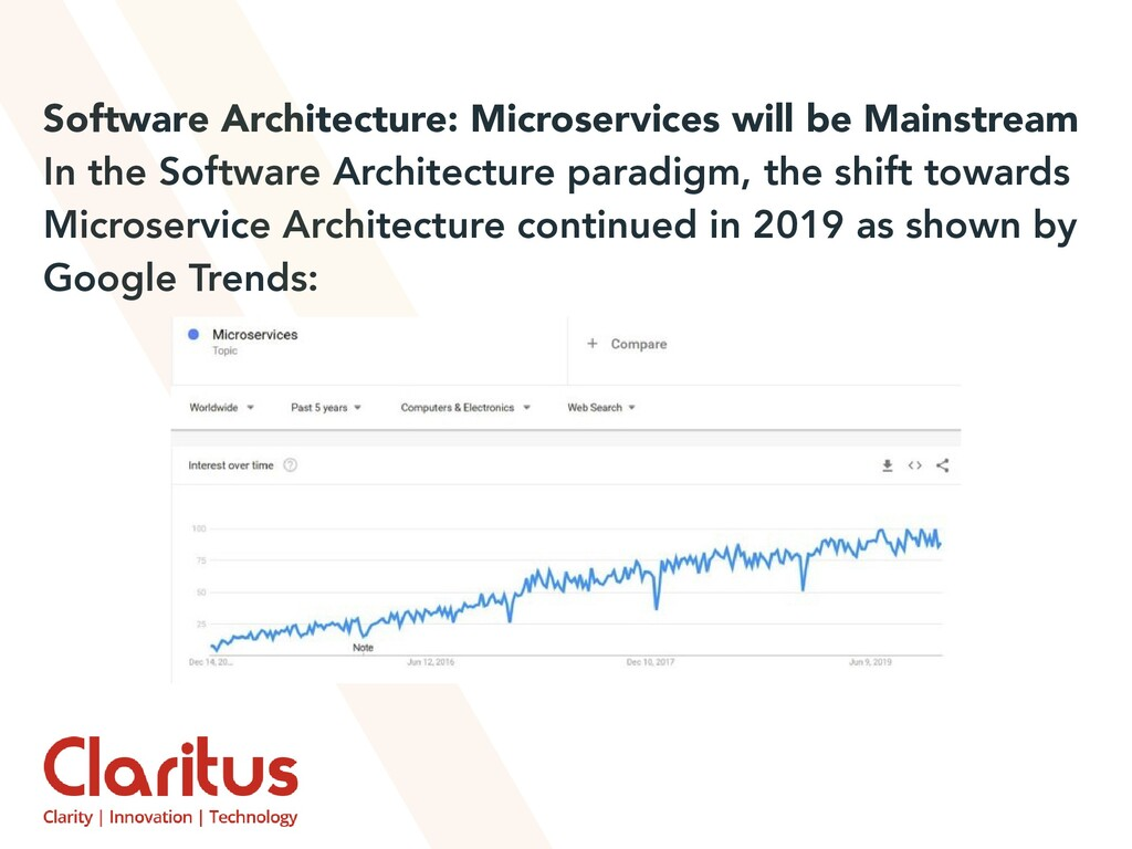 Software Architecture: Microservices will be Ma...