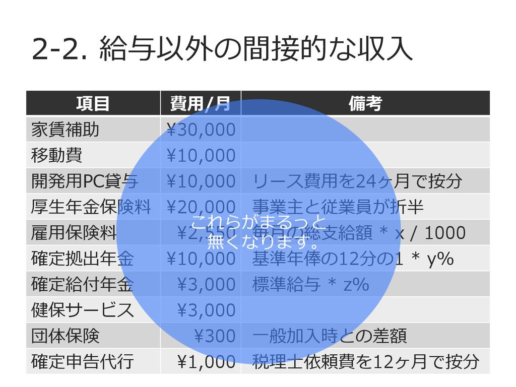 2-‐‑‒2. 給与以外の間接的な収⼊入 項⽬目 費⽤用/⽉月 備考 家賃補助 \30,00...