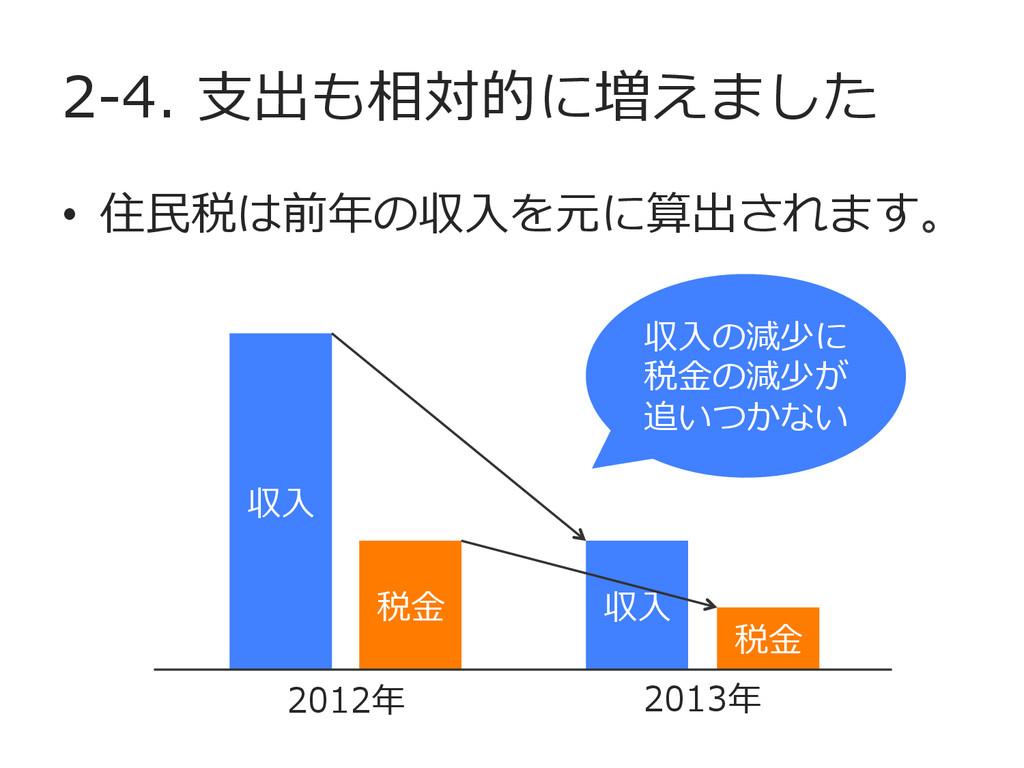 2-‐‑‒4. ⽀支出も相対的に増えました • 住⺠民税は前年年の収⼊入を元に算出されます...