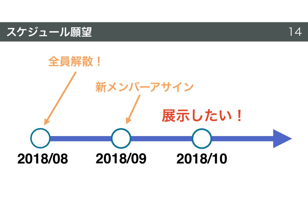 εέδϡʔϧئ   2018/10 2018/08 2018/09 શһղʂ ৽ϝϯ...