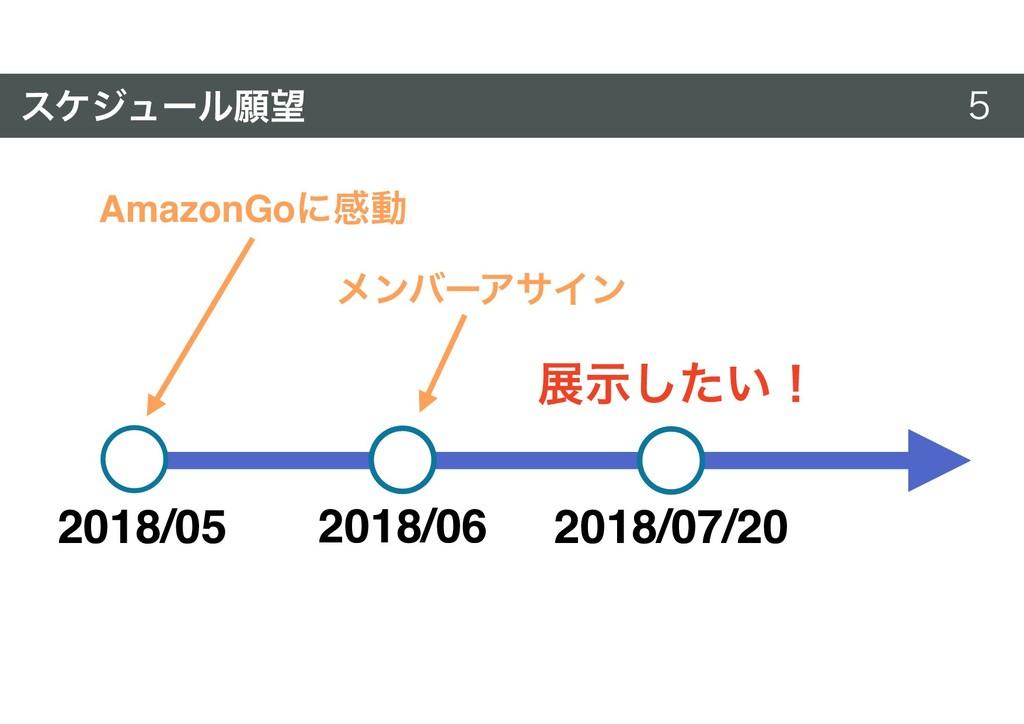 εέδϡʔϧئ   2018/07/20 2018/05 2018/06 AmazonG...
