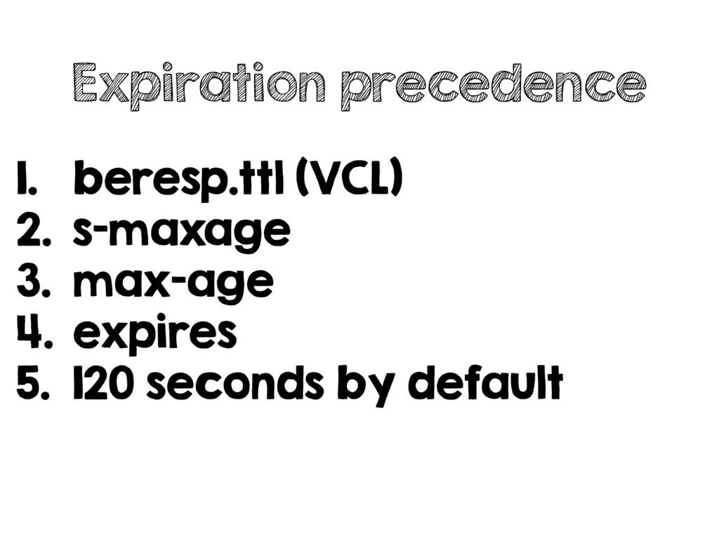 Expiration precedence 1. beresp.ttl (VCL) 2. s-...