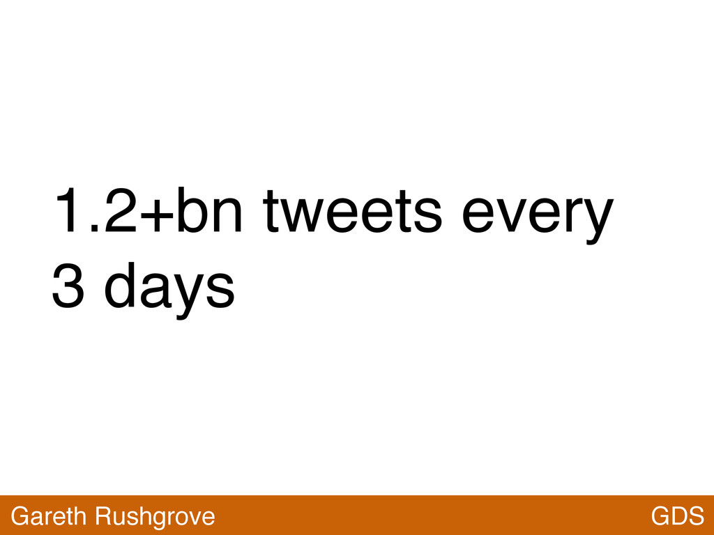1.2+bn tweets every 3 days GDS Gareth Rushgrove