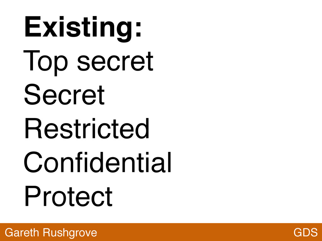 Existing: Top secret Secret Restricted Confident...