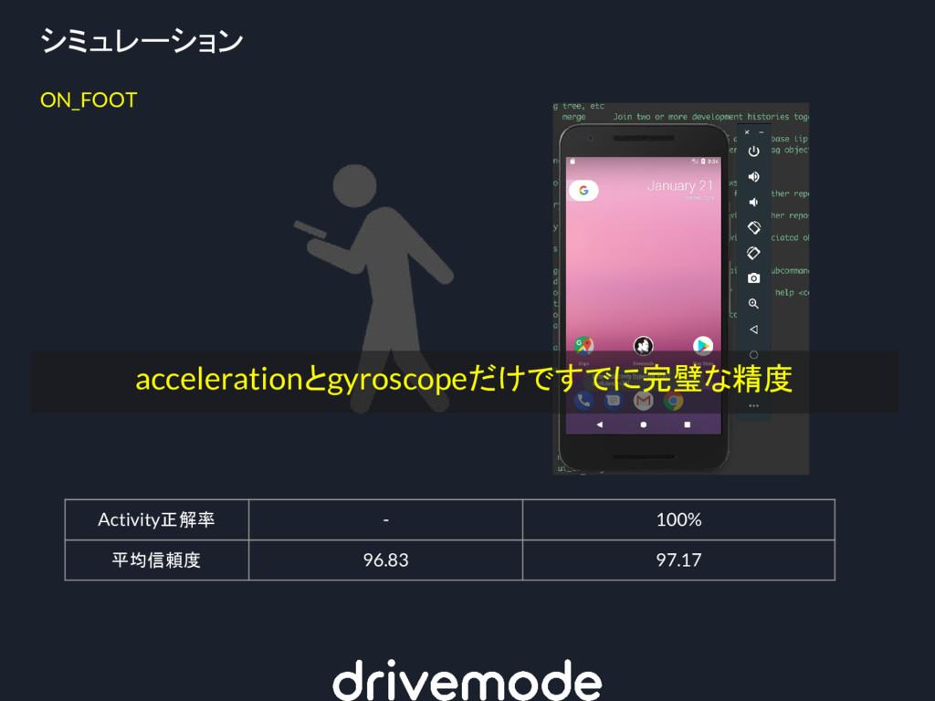 シミュレーション ON_FOOT Activity正解率 - 100% 平均信頼度 96.83...