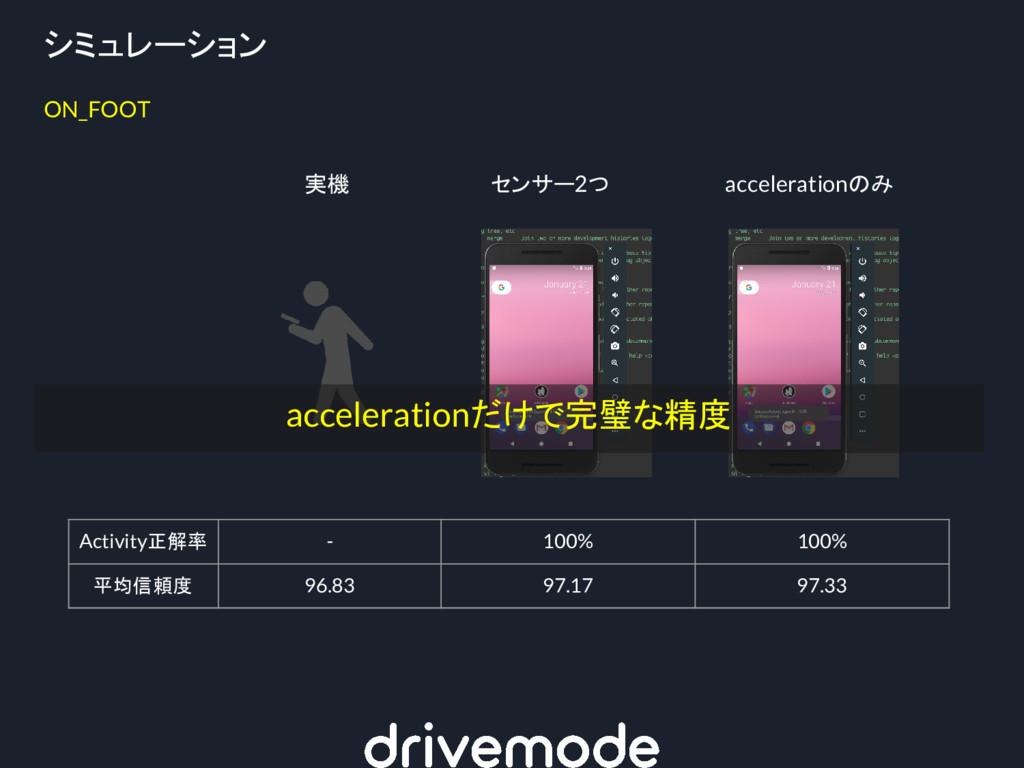 シミュレーション ON_FOOT Activity正解率 - 100% 100% 平均信頼度 ...