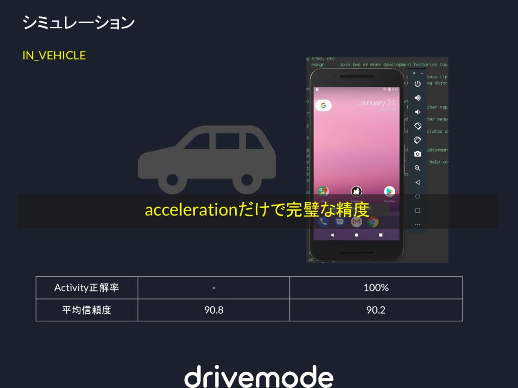 シミュレーション IN_VEHICLE Activity正解率 - 100% 平均信頼度 90...