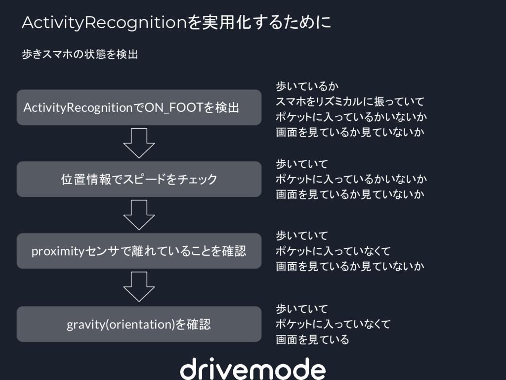 ActivityRecognitionを実用化するために 歩きスマホの状態を検出 Activi...