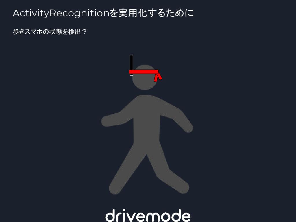 ActivityRecognitionを実用化するために 歩きスマホの状態を検出?