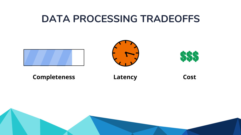 DATA PROCESSING TRADEOFFS Completeness Latency ...