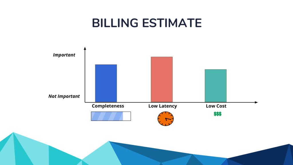 BILLING ESTIMATE Completeness Low Latency Low C...